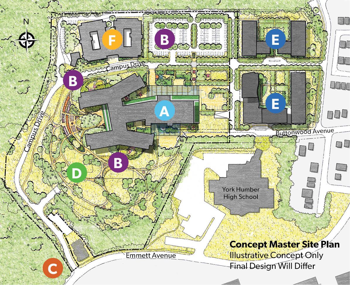 Concept Master Site Plan